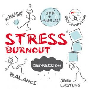 Druck, Stress, Frust, Last, Leid...